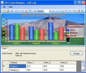 .NET Chart Designer 1.3 screenshot