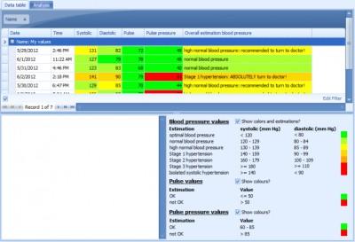 1-2-3 Blood pressure 1.00 screenshot