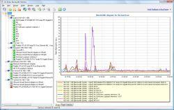 10-Strike Bandwidth Monitor 3.23 screenshot