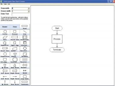 1888 Quick Flow Chart Creator 1 screenshot