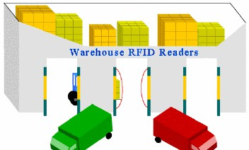25 RFID Case Studies Ebook 1.01 screenshot