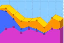2D/3D Area Graph Software 4.2 screenshot