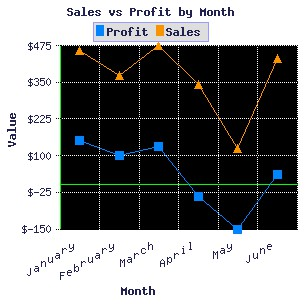 2D/3D Line Graph for PHP 6.1 screenshot