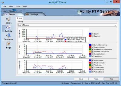 Ability FTP Server 3.0.3 screenshot