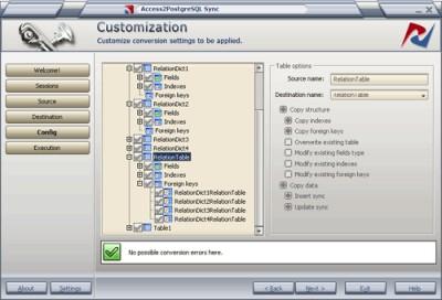 Access2PostgreSQL SYNC 1.4.0 screenshot