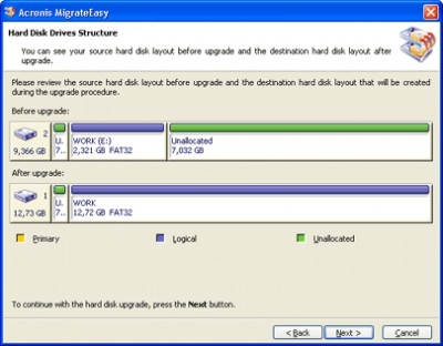 Acronis Migrate Easy 7.0 screenshot
