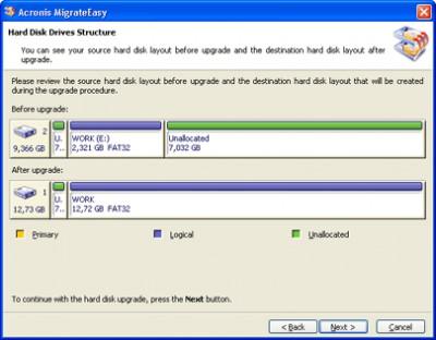 Acronis Migrate Easy 7.0 screenshot
