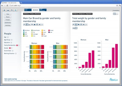 Adelix reporting and data analysis 1.0 screenshot