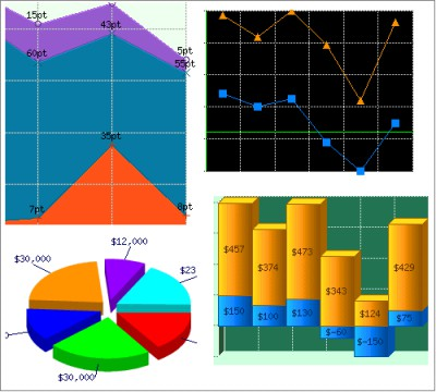 Windows 7 Advanced Graph and Chart Collection for PHP 7.1 full