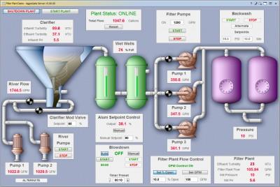 AggreGate SCADA/HMI 5.11.03 screenshot
