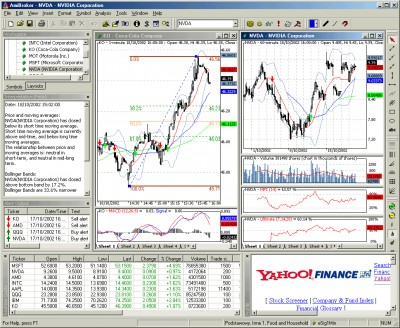Advance Stock Pattern Scanner - Professsional stock ysis