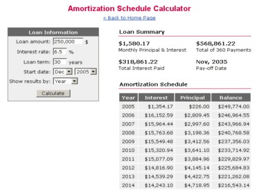 Amortization Schedule Calculator 1.1 screenshot