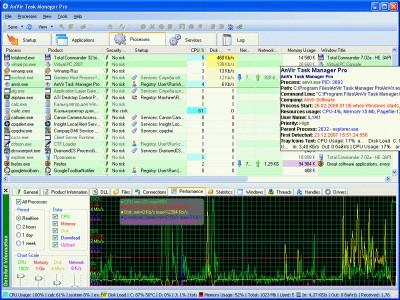 AnVir Task Manager Pro 7.5 screenshot