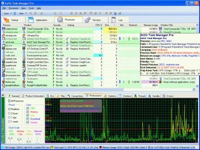 AnVir Task Manager 7.5 screenshot