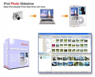 AnvSoft iPod Photo Slideshow 1.13 screenshot