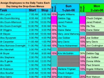 Assign Multiple Daily Tasks to 20 People 8.15 screenshot