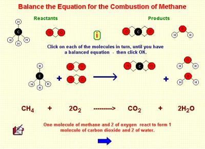 Atoms, Symbols and Equations 4.0 screenshot