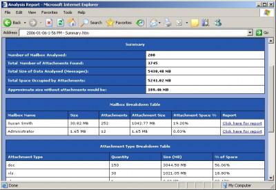 Attachment Analyser 9 screenshot