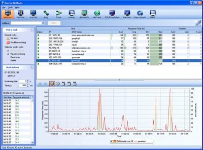 Axence NetTools Pro 4.0.10.992 screenshot