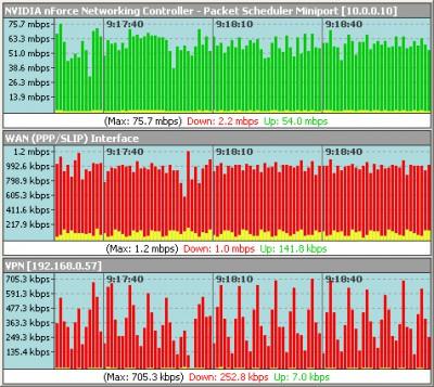 Bandwidth Meter Pro 2.6.0.629 screenshot