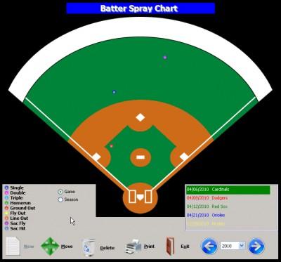 Baseball Memories 4.30 screenshot