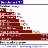 Benchmark 3.0 screenshot