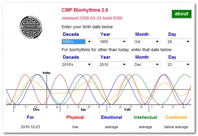 Biorhythms Calculator 2.9 screenshot