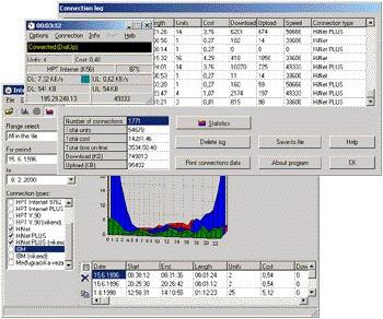 Blue Internet Monitor 3.8 screenshot