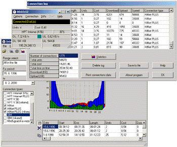 BySoft InternetPal 3.2.5.193 screenshot
