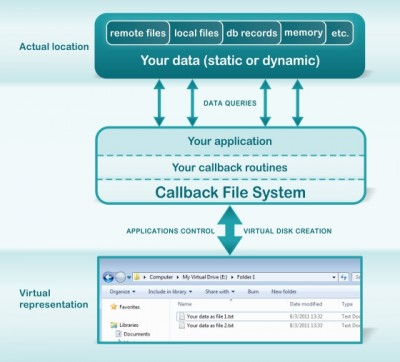 Callback File System 6.1 screenshot