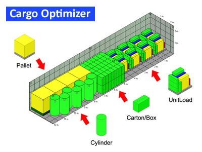 Cargo Optimizer Enterprise 5.20.0 screenshot