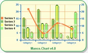 Chart component .Net 4.4 screenshot