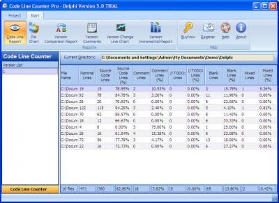 Code Line Counter Pro - Delphi Version 7.0 screenshot