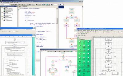 Code to Flow chart generator 3.5 screenshot