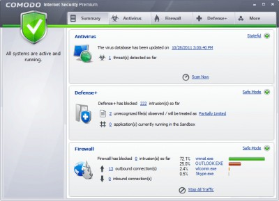Comodo Internet Security 12.2.2.703 screenshot