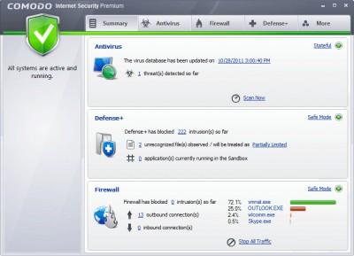 Comodo Internet Security 12.2.2.703 screenshot