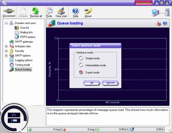 Complete Mail Server 1.7 screenshot