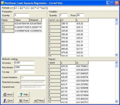CurveFitter 4.5.22 screenshot