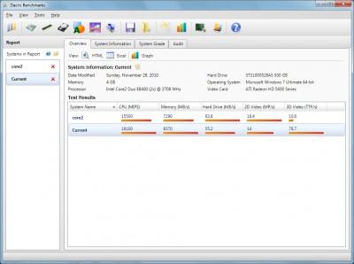 Dacris Benchmarks 8.1 screenshot