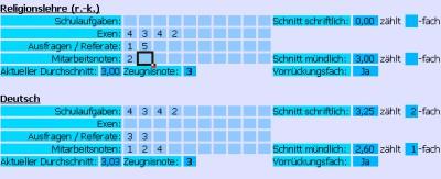 dasepp Schulnoten Schülerversion 4.0d screenshot