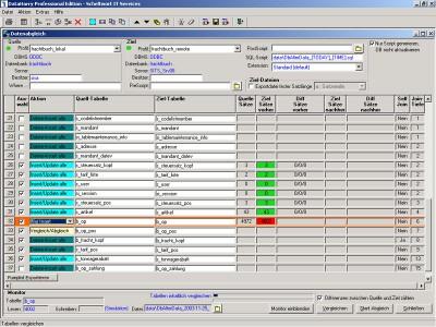 DataHarry 2.5.0 screenshot