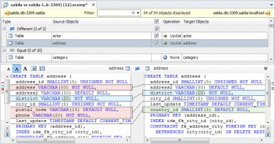 dbForge Schema Compare for MySQL 4.1 screenshot