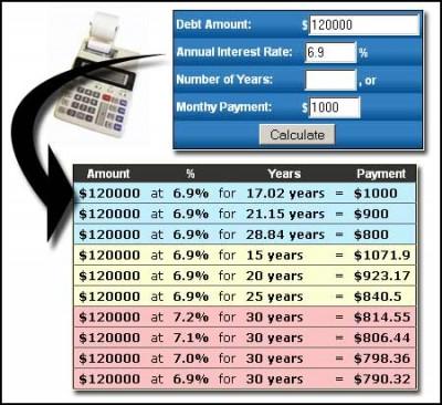 Debt Payment Comparison Calculator 1.18 screenshot
