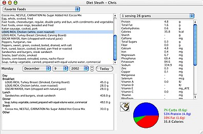 Diet Sleuth 6.0.0 screenshot