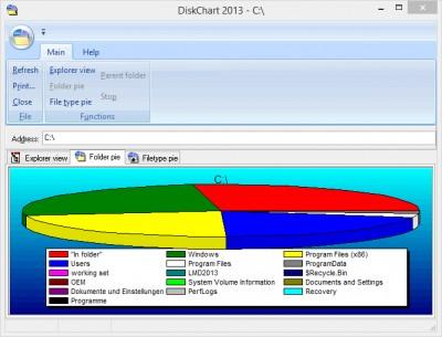 DiskChart 2015 6.0.0.43 screenshot