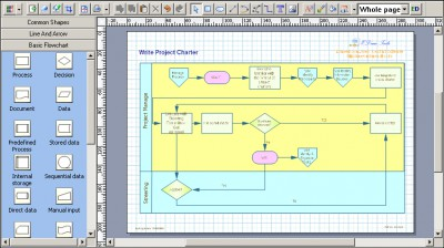 EDraw Flowchart ActiveX Control 2.3 screenshot