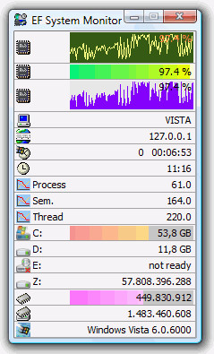 EF System Monitor 19.04 screenshot
