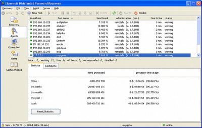 ElcomSoft Distributed Password Recovery 3.40 screenshot
