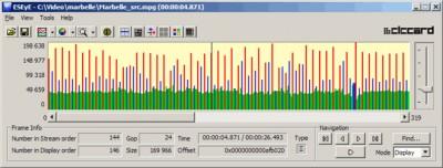 Elecard StreamEye Tools 2.9.1 screenshot