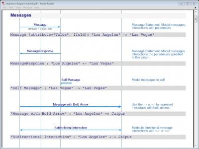 EventStudio System Designer 6 screenshot
